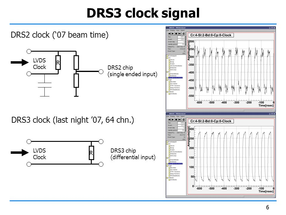 6 DRS3 clock signal DRS2 clock ('07 beam time) R LVDS Clock DRS2 chip (single ended input) DRS3 clock (last night '07, 64 chn.) R LVDS Clock DRS3 chip (differential input)