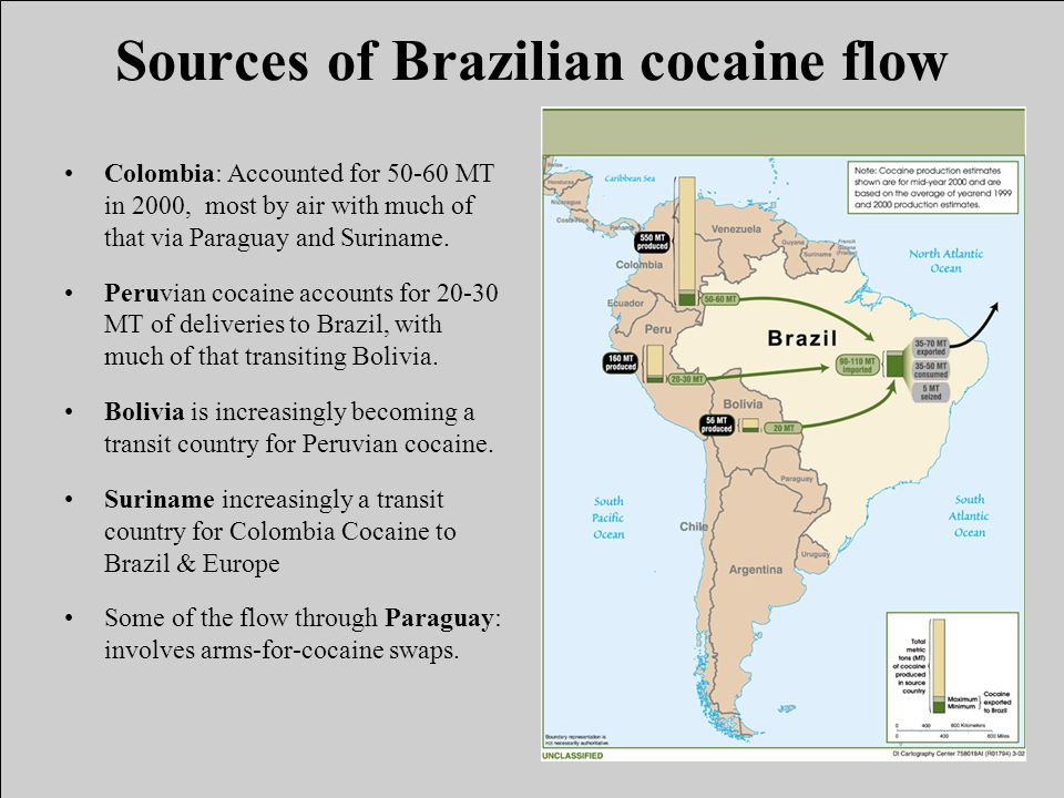 Sources of Brazilian cocaine flow Colombia: Accounted for MT in 2000, most by air with much of that via Paraguay and Suriname.