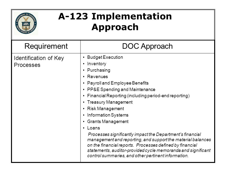 Department of Commerce Approach to Implementing A-123 A-123