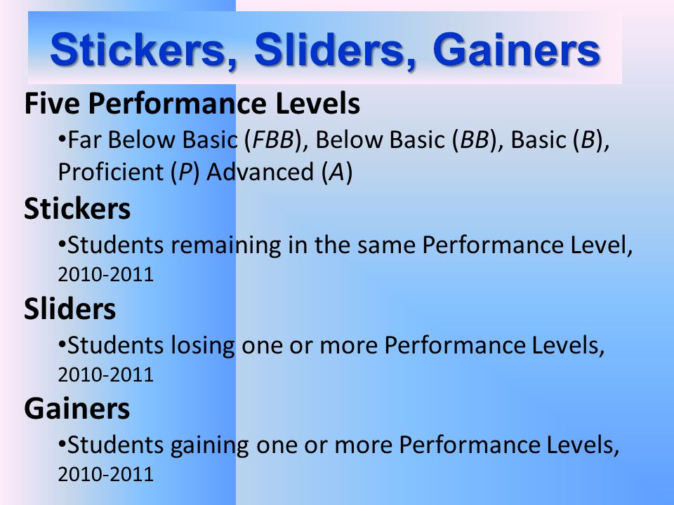 Stickers, Sliders, Gainers Five Performance Levels Far Below Basic (FBB), Below Basic (BB), Basic (B), Proficient (P) Advanced (A) Stickers Students remaining in the same Performance Level, Sliders Students losing one or more Performance Levels, Gainers Students gaining one or more Performance Levels,
