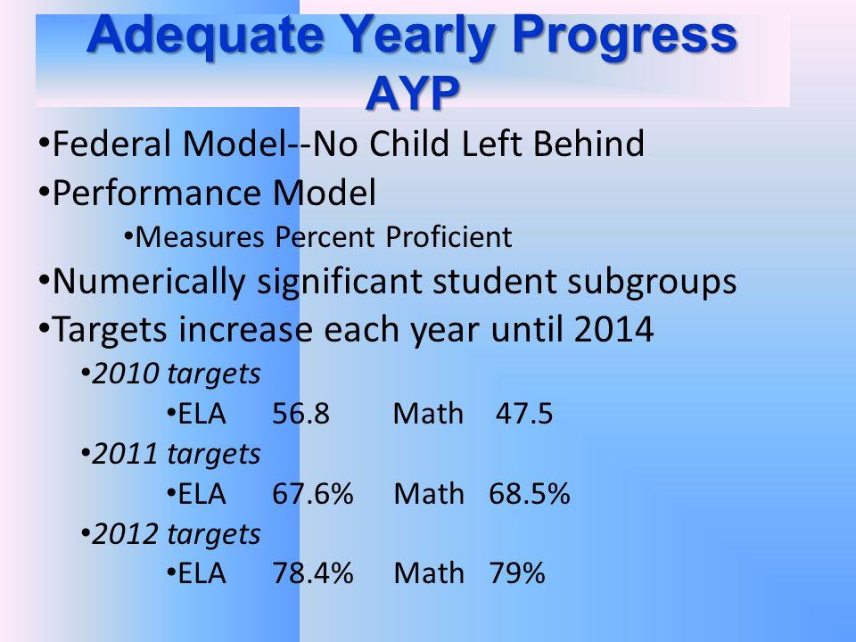 Adequate Yearly Progress AYP Federal Model--No Child Left Behind Performance Model Measures Percent Proficient Numerically significant student subgroups Targets increase each year until targets ELA 56.8 Math targets ELA 67.6% Math 68.5% 2012 targets ELA 78.4% Math 79%