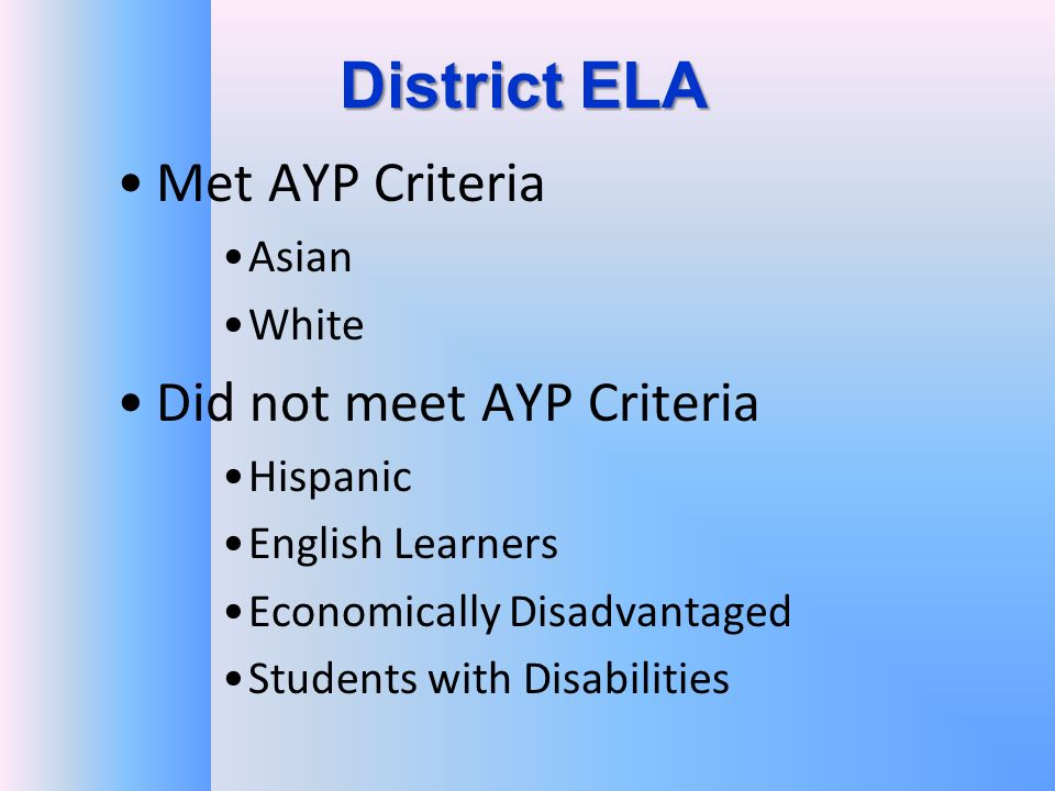District ELA Met AYP Criteria Asian White Did not meet AYP Criteria Hispanic English Learners Economically Disadvantaged Students with Disabilities