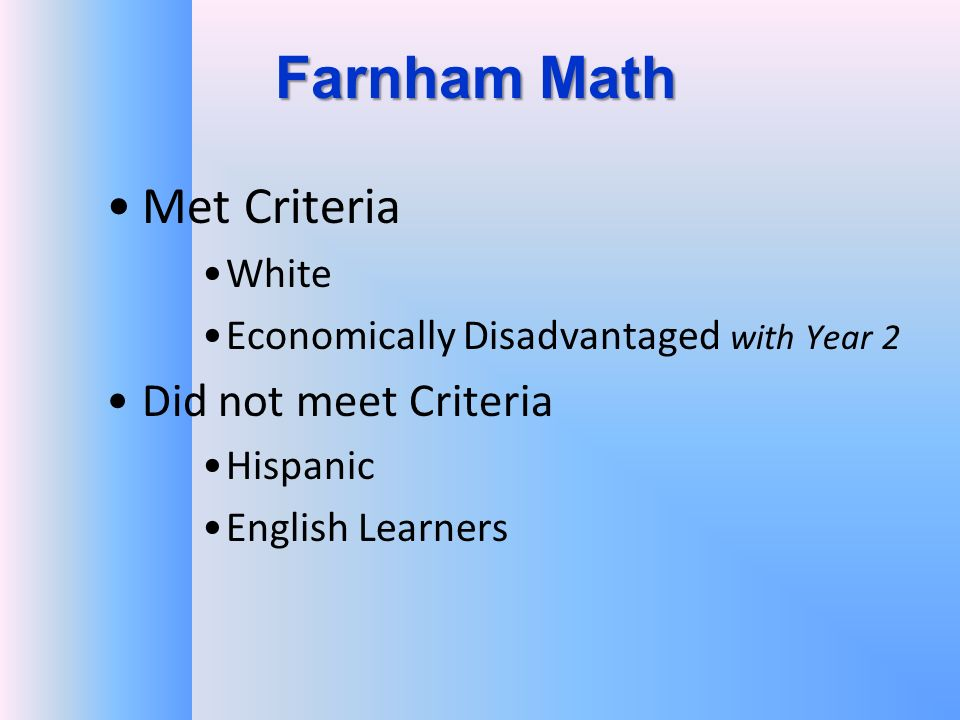 Farnham Math Met Criteria White Economically Disadvantaged with Year 2 Did not meet Criteria Hispanic English Learners