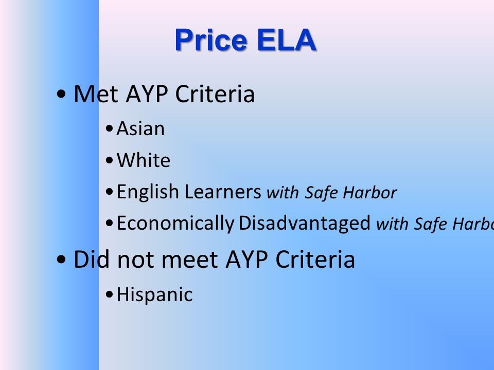 Price ELA Met AYP Criteria Asian White English Learners with Safe Harbor Economically Disadvantaged with Safe Harbor Did not meet AYP Criteria Hispanic