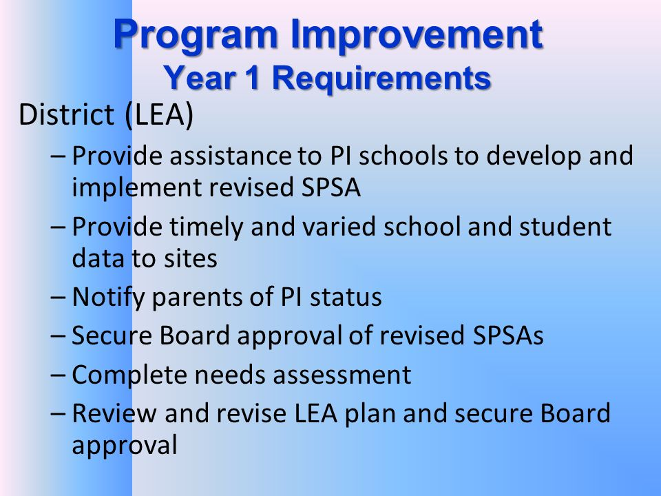 Program Improvement Year 1 Requirements District (LEA) –Provide assistance to PI schools to develop and implement revised SPSA –Provide timely and varied school and student data to sites –Notify parents of PI status –Secure Board approval of revised SPSAs –Complete needs assessment –Review and revise LEA plan and secure Board approval