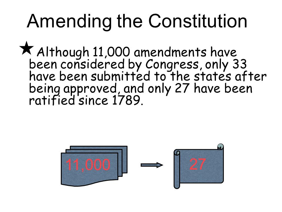  Although 11,000 amendments have been considered by Congress, only 33 have been submitted to the states after being approved, and only 27 have been ratified since 1789.