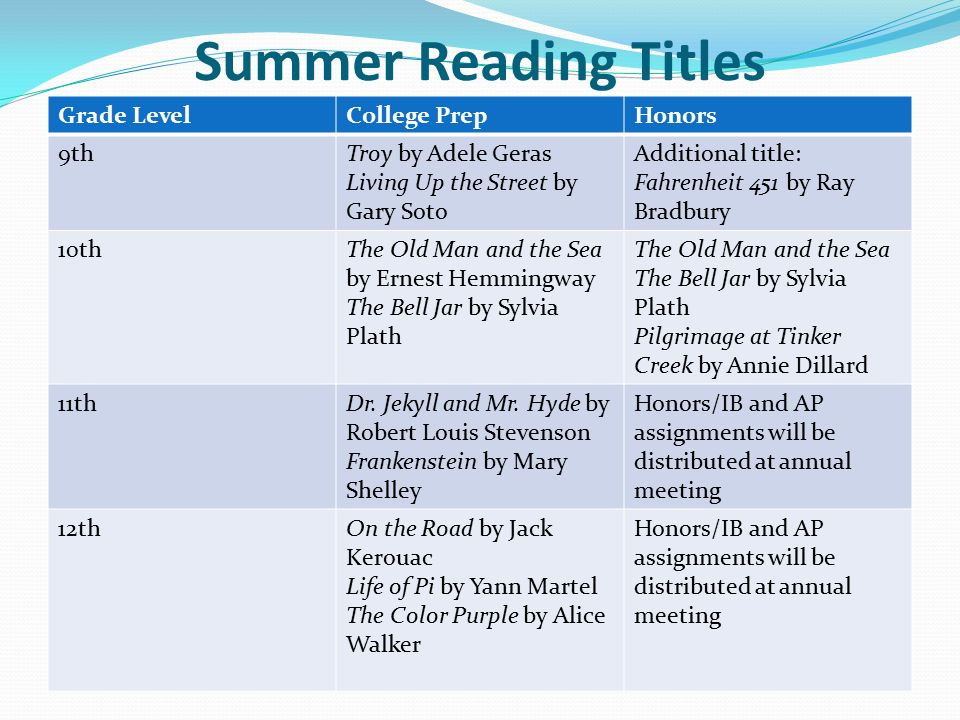 the old man and the sea reading level