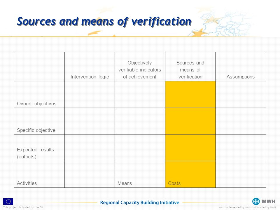 This project is funded by the EUAnd implemented by a consortium led by MWH Sources and means of verification Intervention logic Objectively verifiable indicators of achievement Sources and means of verificationAssumptions Overall objectives Specific objective Expected results (outputs) Activities MeansCosts