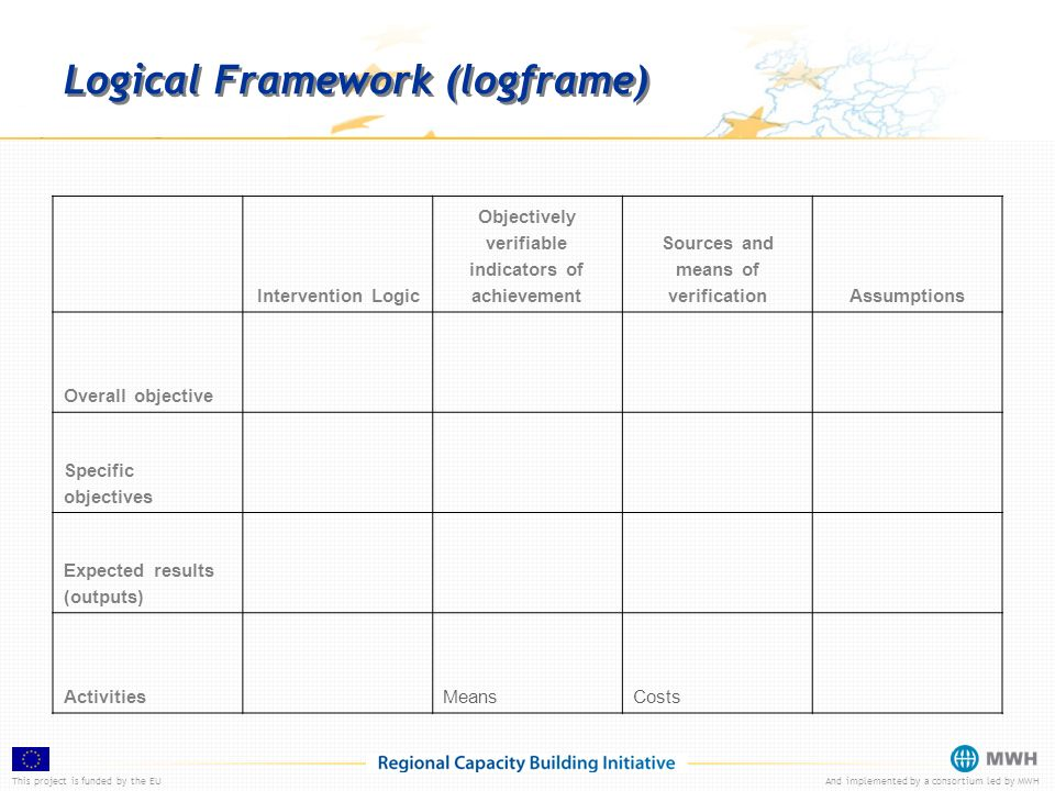 This project is funded by the EUAnd implemented by a consortium led by MWH Logical Framework (logframe) Intervention Logic Objectively verifiable indicators of achievement Sources and means of verificationAssumptions Overall objective Specific objectives Expected results (outputs) Activities MeansCosts