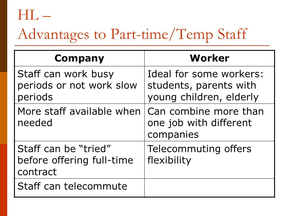 HL – Advantages to Part-time/Temp Staff CompanyWorker Staff can work busy periods or not work slow periods Ideal for some workers: students, parents with young children, elderly More staff available when needed Can combine more than one job with different companies Staff can be tried before offering full-time contract Telecommuting offers flexibility Staff can telecommute