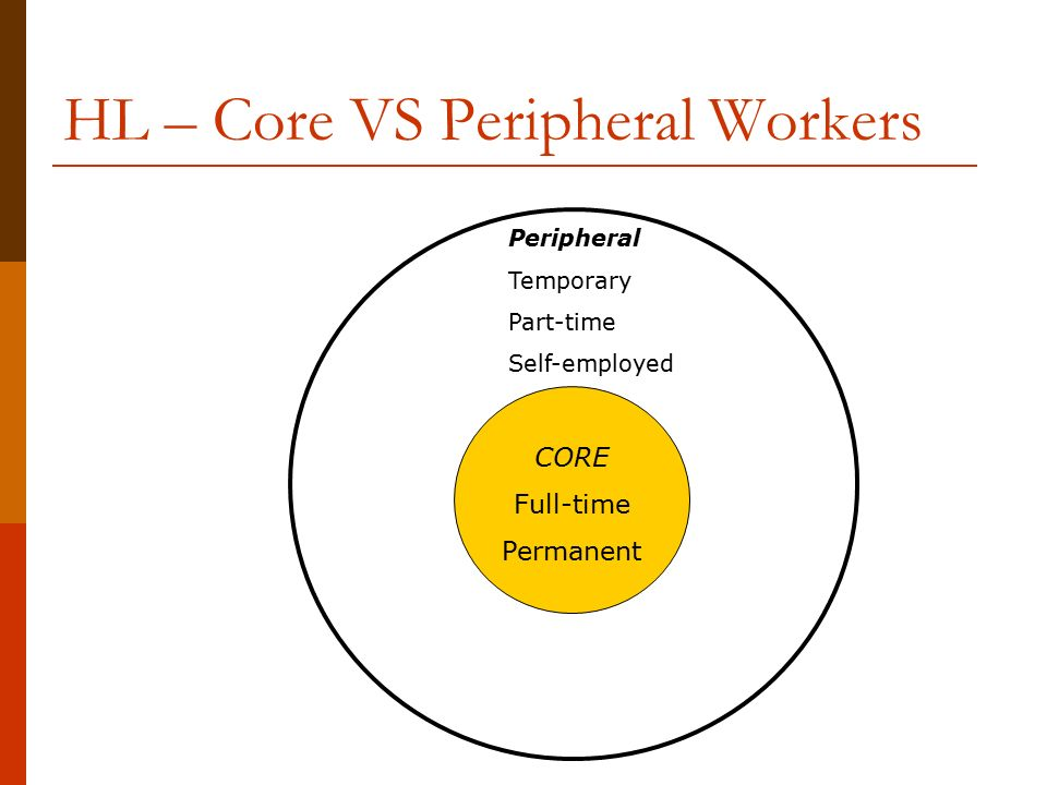 HL – Core VS Peripheral Workers CORE Full-time Permanent Peripheral Temporary Part-time Self-employed