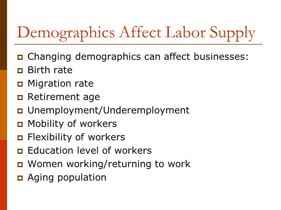 Demographics Affect Labor Supply  Changing demographics can affect businesses:  Birth rate  Migration rate  Retirement age  Unemployment/Underemployment  Mobility of workers  Flexibility of workers  Education level of workers  Women working/returning to work  Aging population