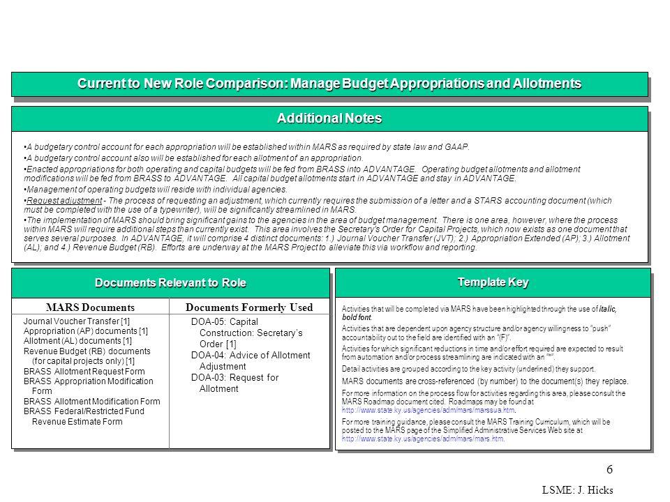 LSME: J. Hicks 1 Detailed Activities Key Activities Role Description ...