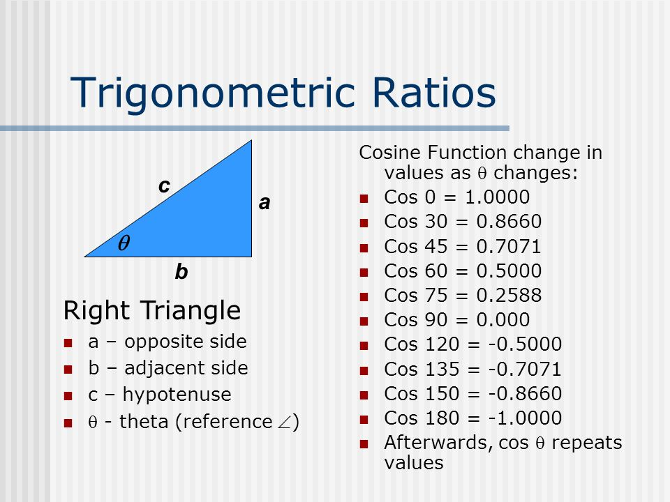 Trigonometry Angles Degree Measure Trigonometric Ratios Right Triangle Problems Law Of Sines Law Of Cosines Problem Solving Ppt Download
