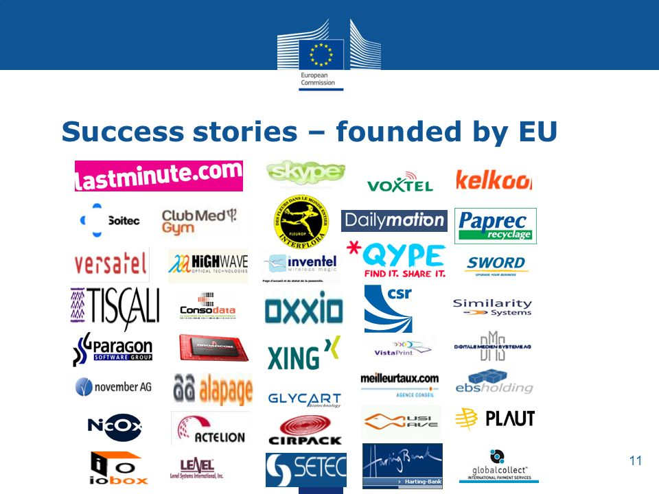 11 Success stories – founded by EU