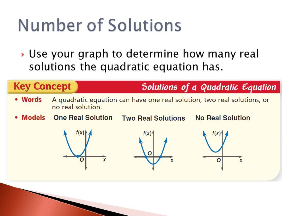  Use your graph to determine how many real solutions the quadratic equation has.