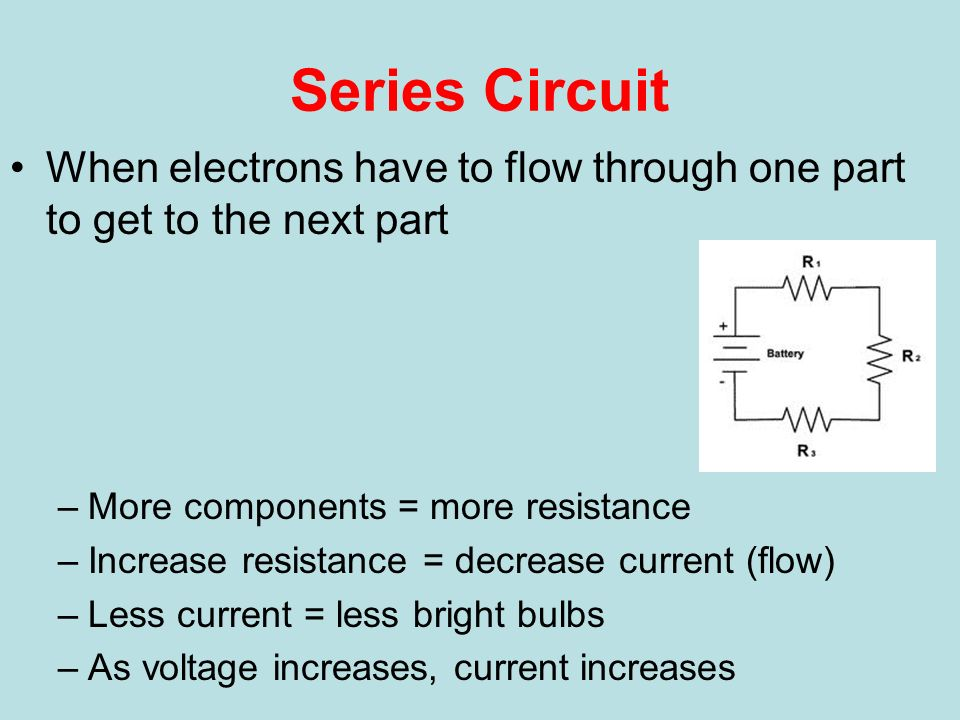 Series Circuit When electrons have to flow through one part to get to the next part –More components = more resistance –Increase resistance = decrease current (flow) –Less current = less bright bulbs –As voltage increases, current increases