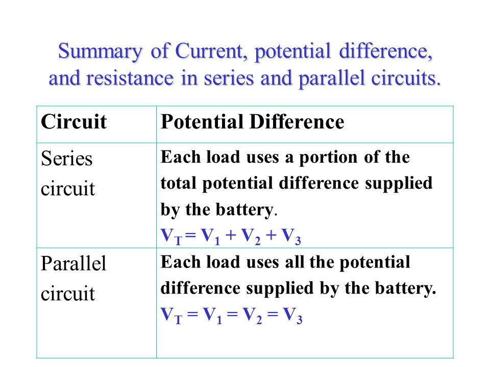 10 13 series parallel circuits series circuits electric circuit rh slideplayer com