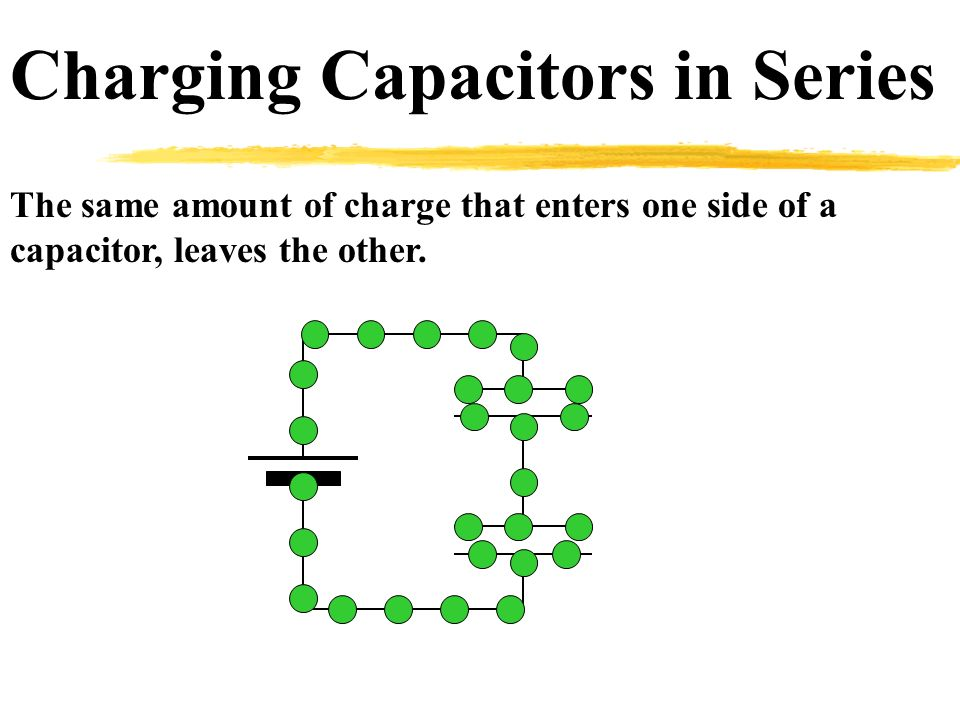 Charging Capacitors in Series The same amount of charge that enters one side of a capacitor, leaves the other.