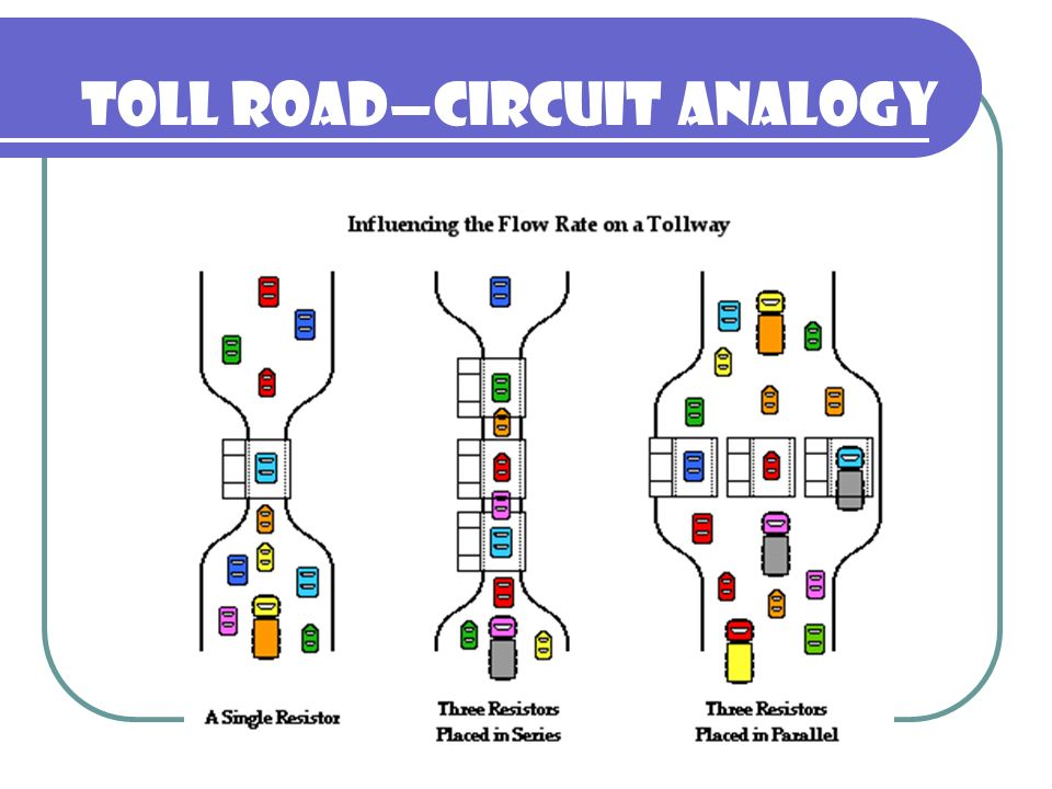 Toll Road—Circuit Analogy