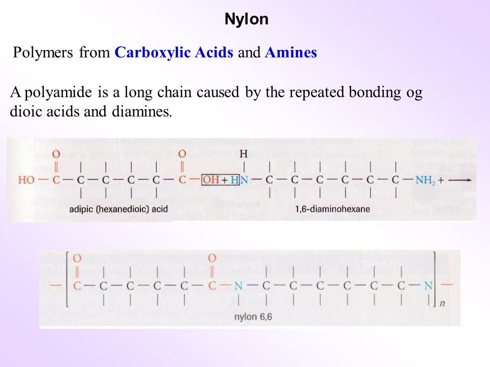 Nylon Polymers from Carboxylic Acids and Amines A polyamide is a long chain caused by the repeated bonding og dioic acids and diamines.