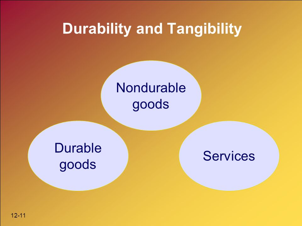 12-11 Durability and Tangibility Nondurable goods Services Durable goods