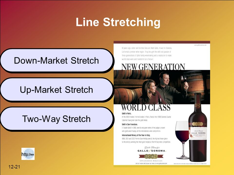 12-21 Line Stretching Down-Market Stretch Up-Market Stretch Two-Way Stretch