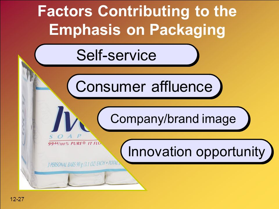 12-27 Factors Contributing to the Emphasis on Packaging Self-service Consumer affluence Company/brand image Innovation opportunity
