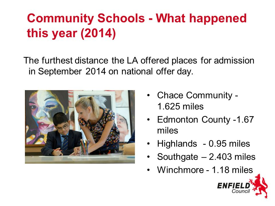 Community Schools - What happened this year (2014) The furthest distance the LA offered places for admission in September 2014 on national offer day.