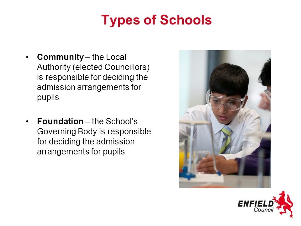 Types of Schools Community – the Local Authority (elected Councillors) is responsible for deciding the admission arrangements for pupils Foundation – the School's Governing Body is responsible for deciding the admission arrangements for pupils