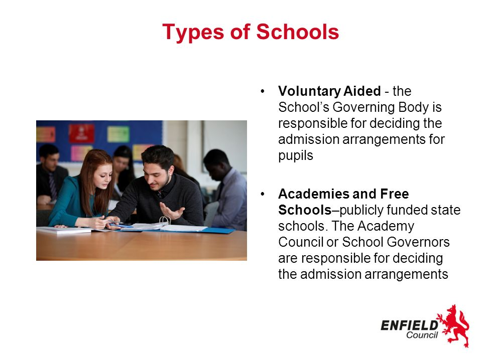 Types of Schools Voluntary Aided - the School's Governing Body is responsible for deciding the admission arrangements for pupils Academies and Free Schools–publicly funded state schools.