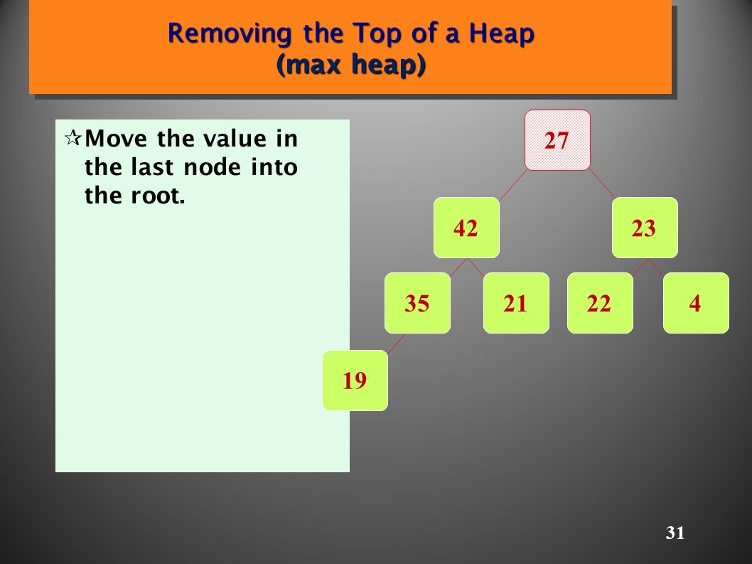 31 Removing the Top of a Heap (max heap) ¶Move the value in the last node into the root.