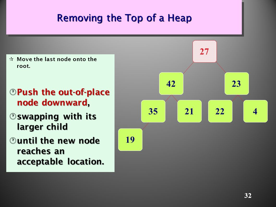 32 Removing the Top of a Heap ¶Move the last node onto the root.