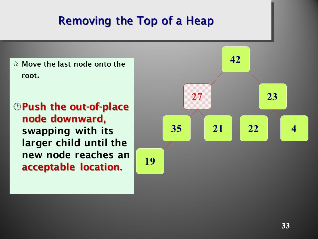 33 Removing the Top of a Heap ¶Move the last node onto the root.