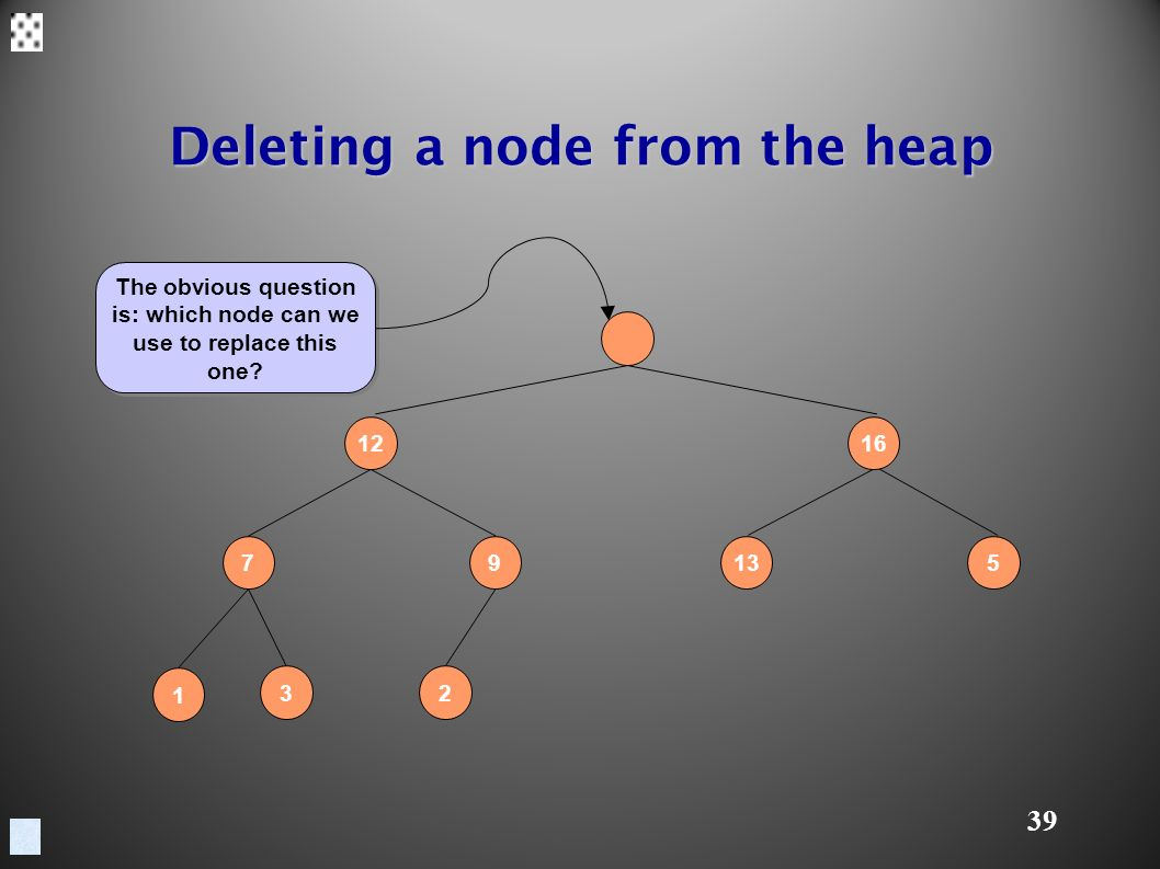 39 Deleting a node from the heap The obvious question is: which node can we use to replace this one.