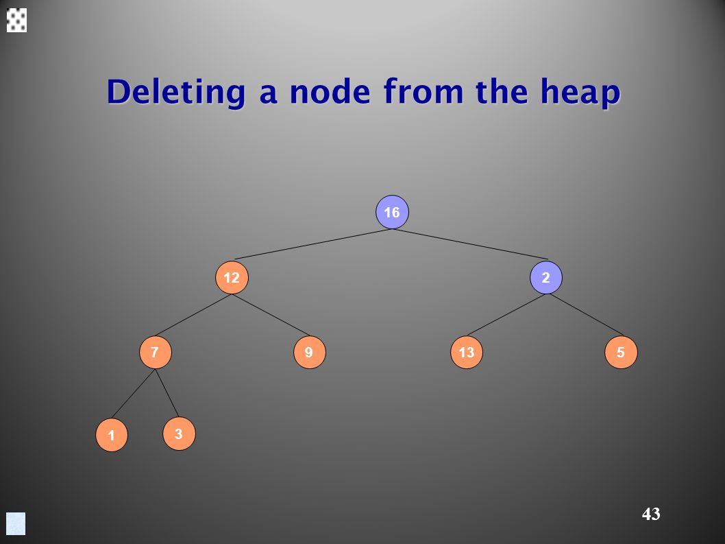 43 Deleting a node from the heap