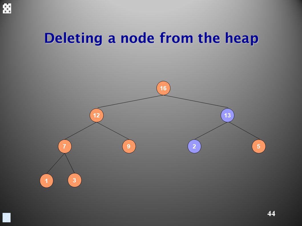 44 Deleting a node from the heap