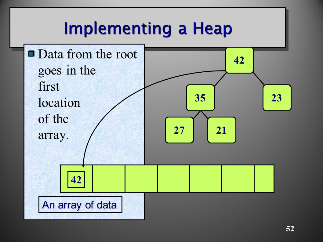 52 Implementing a Heap Data from the root goes in the first location of the array.