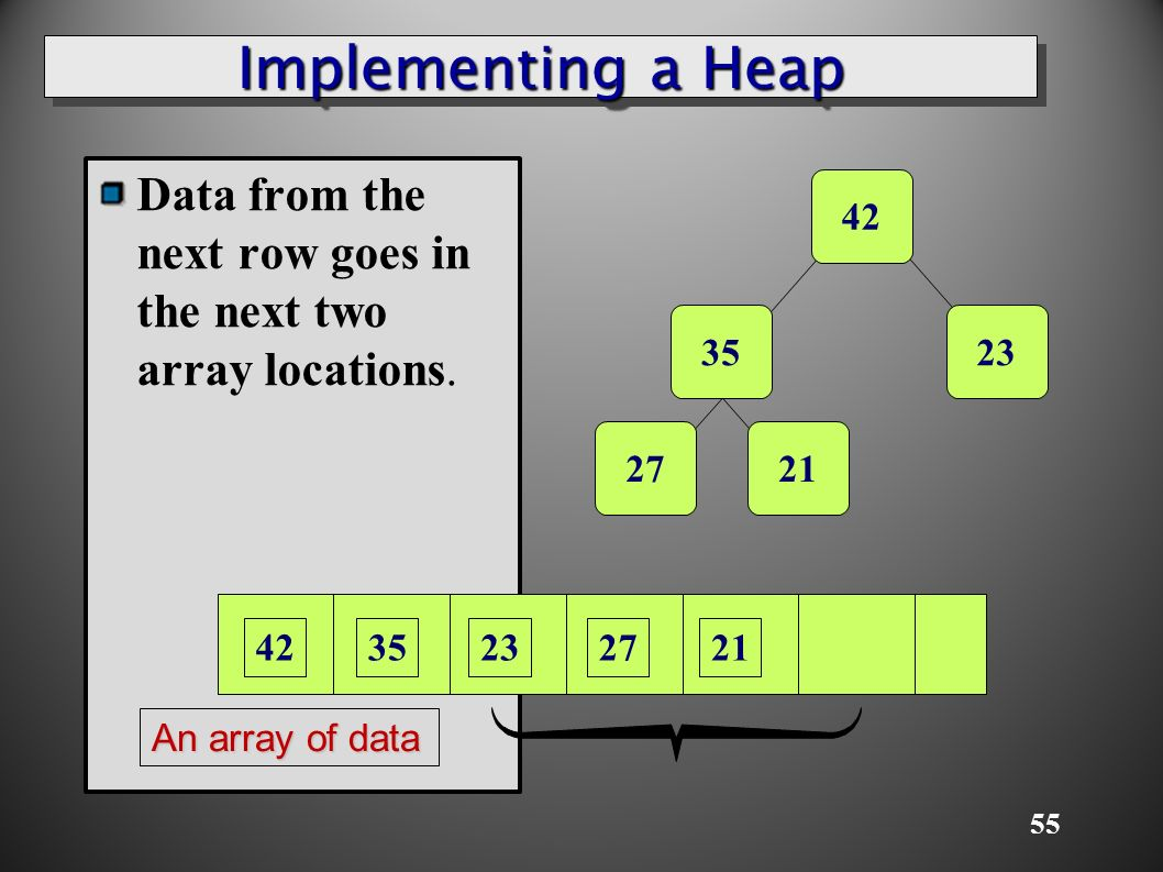55 Implementing a Heap Data from the next row goes in the next two array locations.