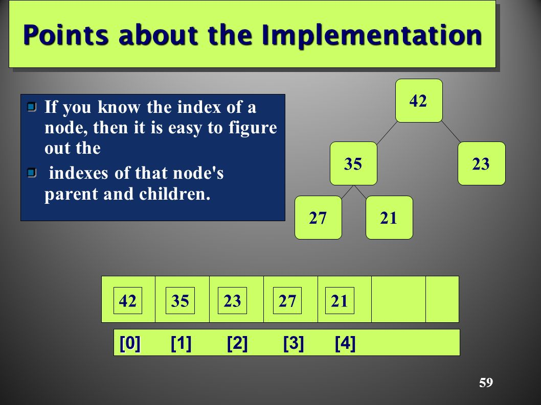 59 Points about the Implementation If you know the index of a node, then it is easy to figure out the indexes of that node s parent and children.
