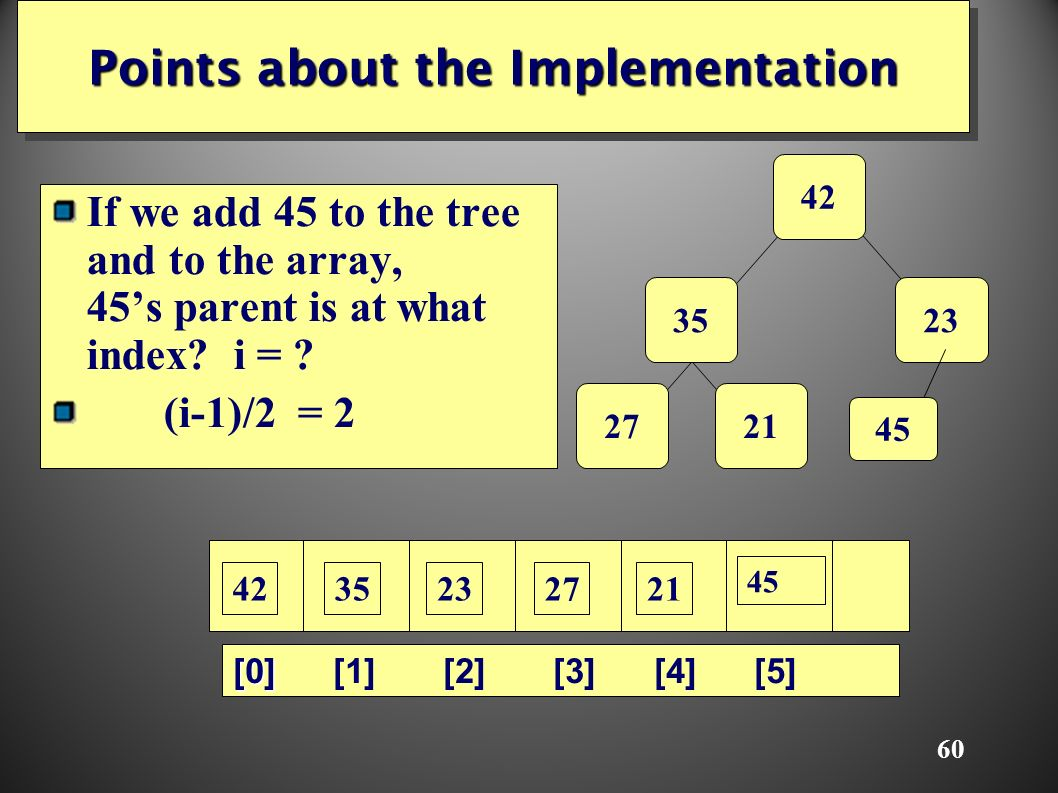 60 Points about the Implementation If we add 45 to the tree and to the array, 45's parent is at what index.