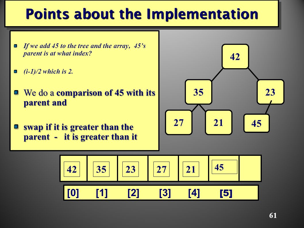 61 Points about the Implementation If we add 45 to the tree and the array, 45's parent is at what index.