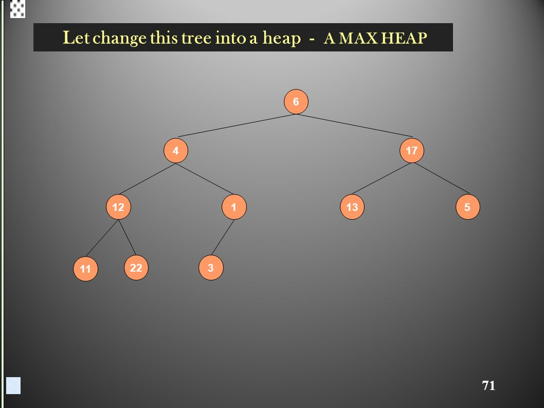 Let change this tree into a heap - A MAX HEAP