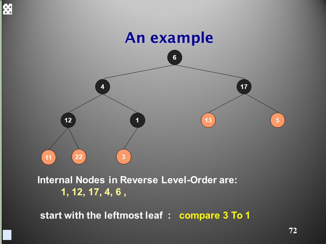 72 An example Internal Nodes in Reverse Level-Order are: 1, 12, 17, 4, 6, start with the leftmost leaf : compare 3 To 1