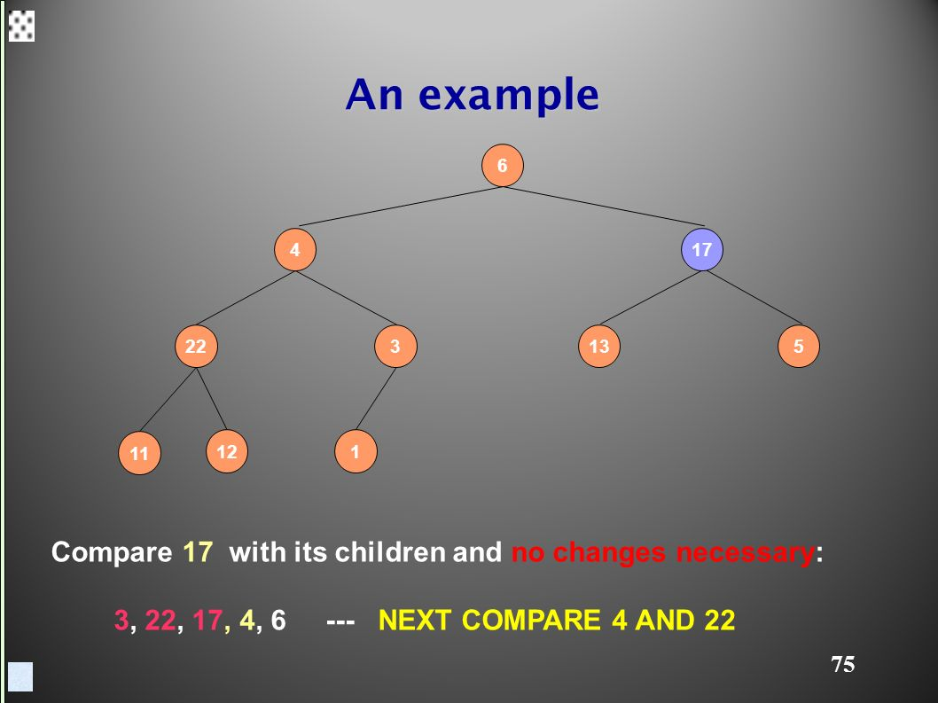 75 An example Compare 17 with its children and no changes necessary: 3, 22, 17, 4, NEXT COMPARE 4 AND 22