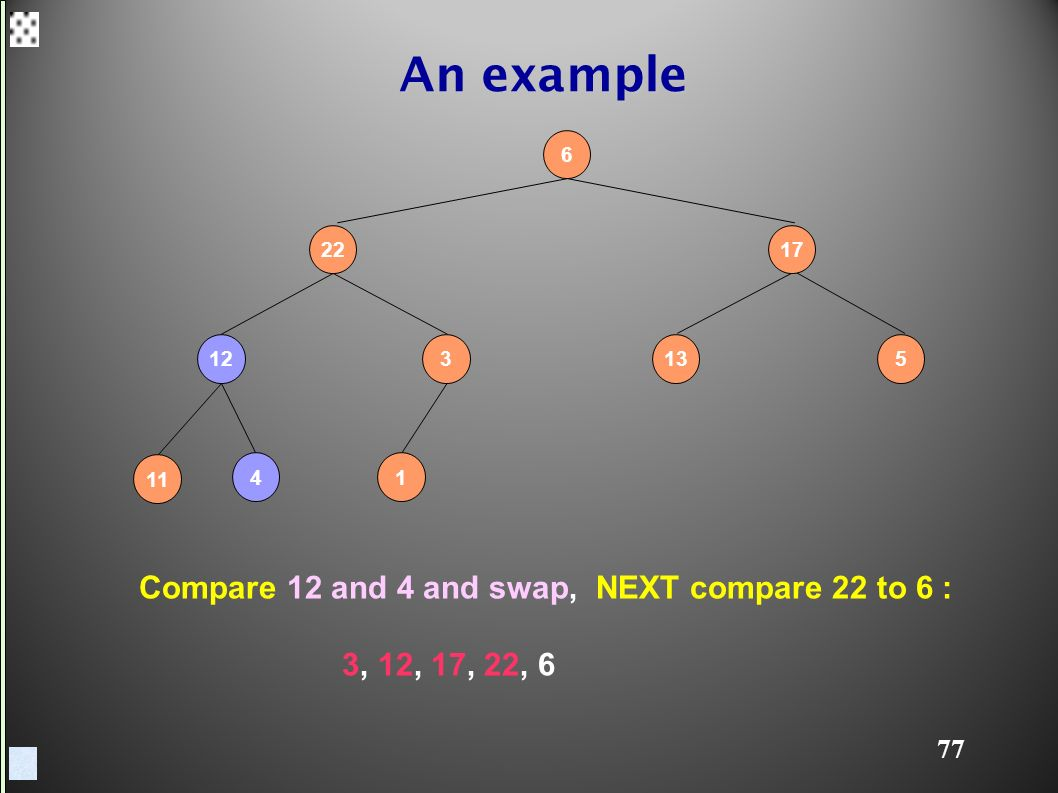 77 An example Compare 12 and 4 and swap, NEXT compare 22 to 6 : 3, 12, 17, 22, 6