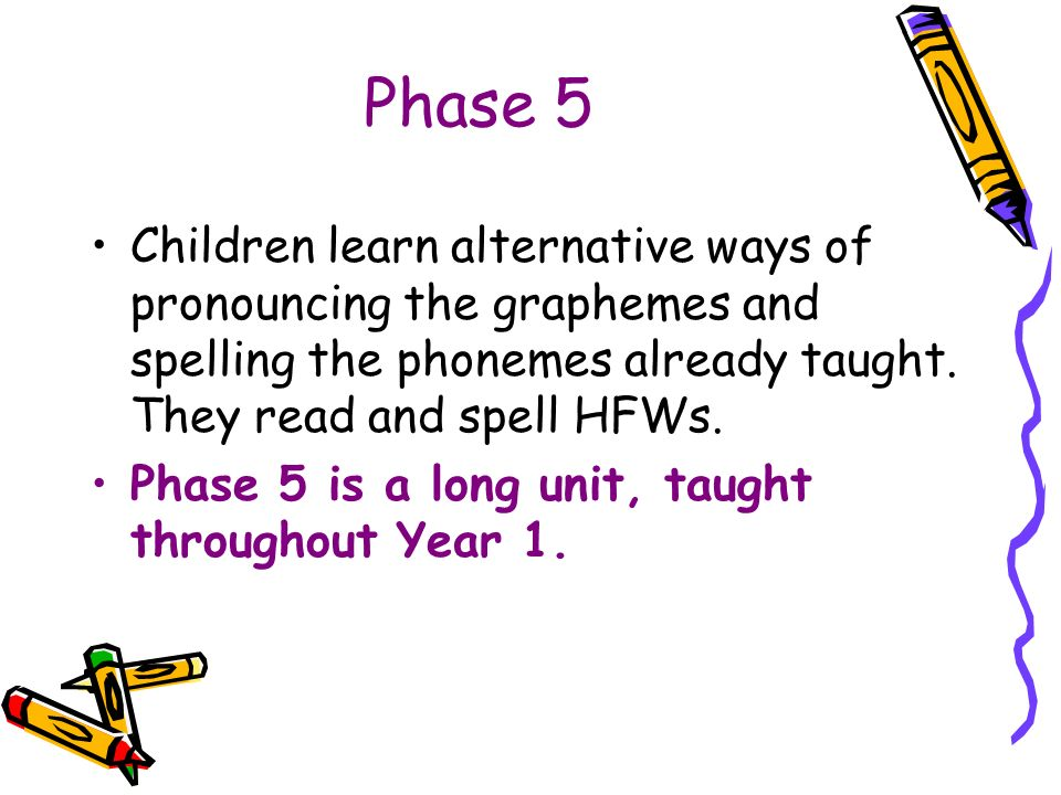 Phase 4 Children read and spell words containing consonant clusters.