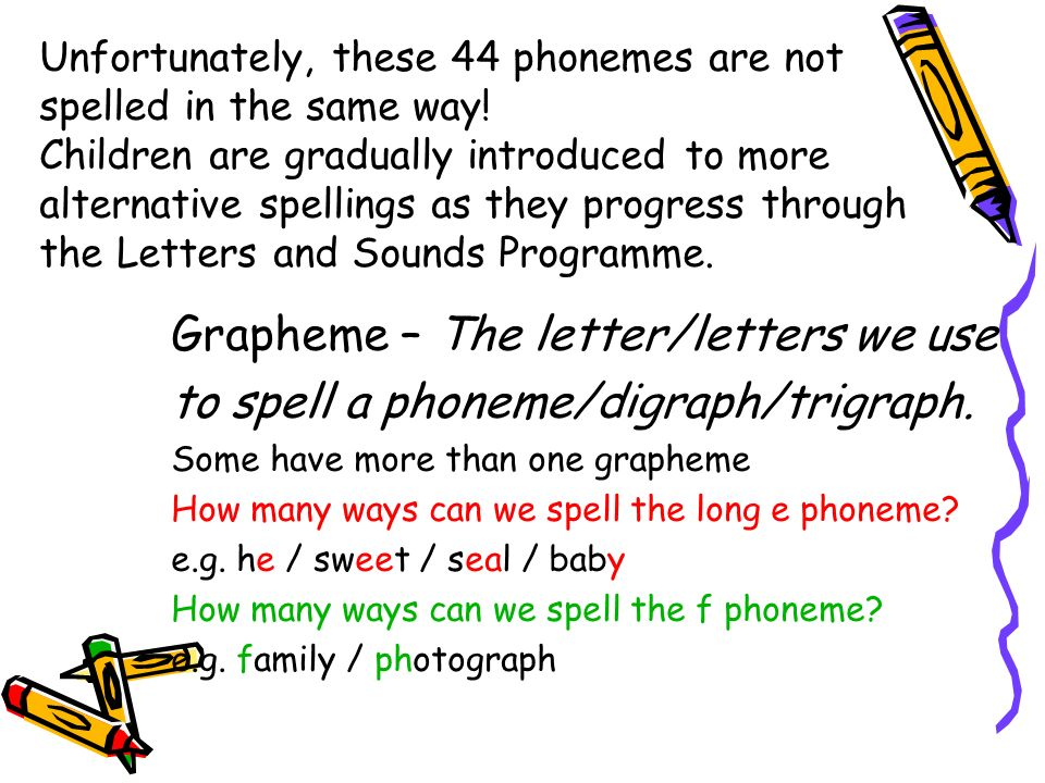 Correct pronunciation of phonemes is very important in helping children read and spell correctly.