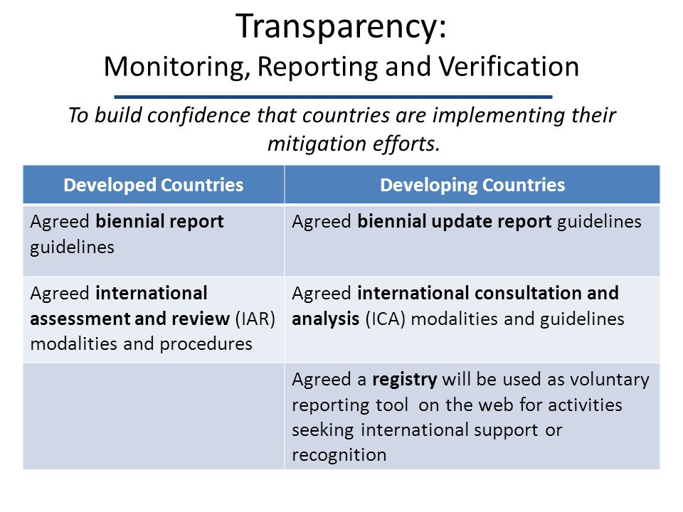 Transparency: Monitoring, Reporting and Verification To build confidence that countries are implementing their mitigation efforts.