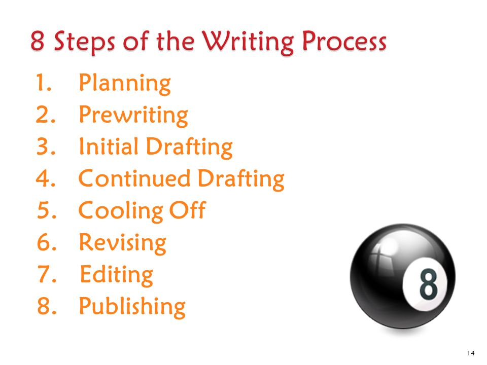 1.Planning 2.Prewriting 3.Initial Drafting 4.Continued Drafting 5.